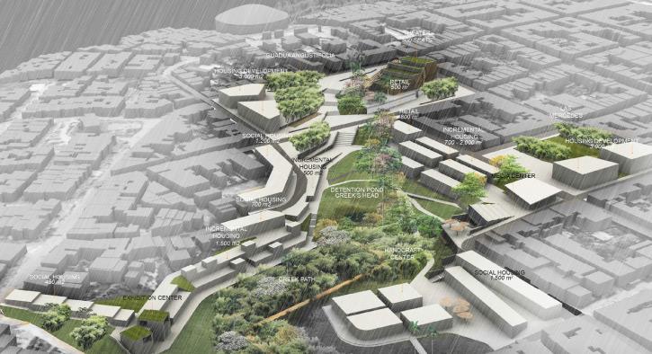 Vectorworks Landmark GIS & Planning