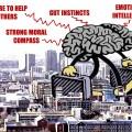 Common Social Entrepreneur Characteristics