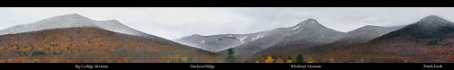 1800px-Loon_Panorama_annotated