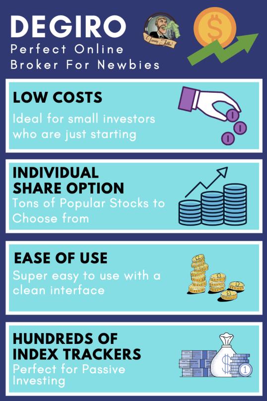DeGiro the perfect online broker to get started investing! #beleggen #degiro #lowcostindexfund #stockmarkets #individualshares #ETF #invertir #investir