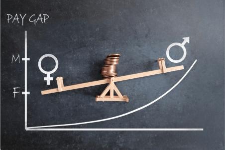 #genderpaygap #salaryinequality #menwomen Uneven balance