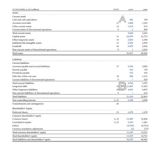 bce-jon-harari-balance-sheet-2006
