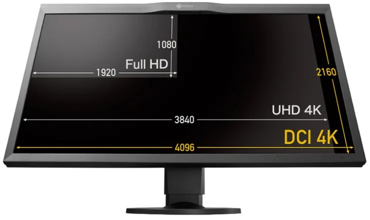 4K film editing monitors