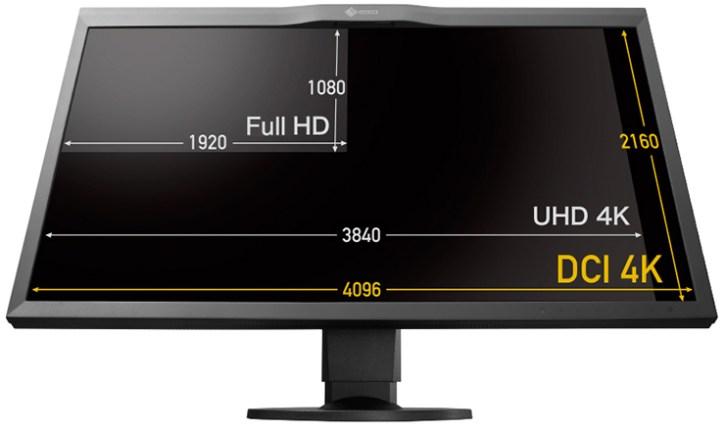 4K film editing monitors