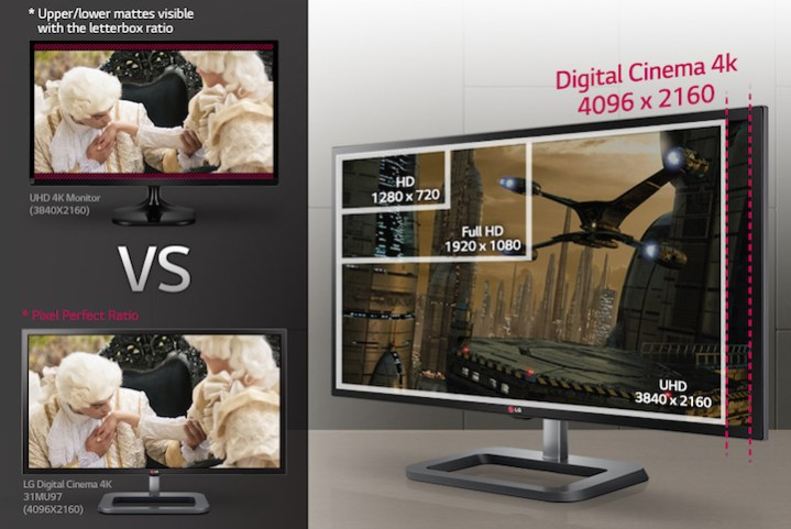 difference between UHD and 4K