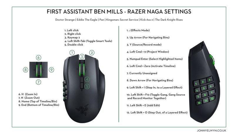 First Assistant Ben Mills Razer Naga settings