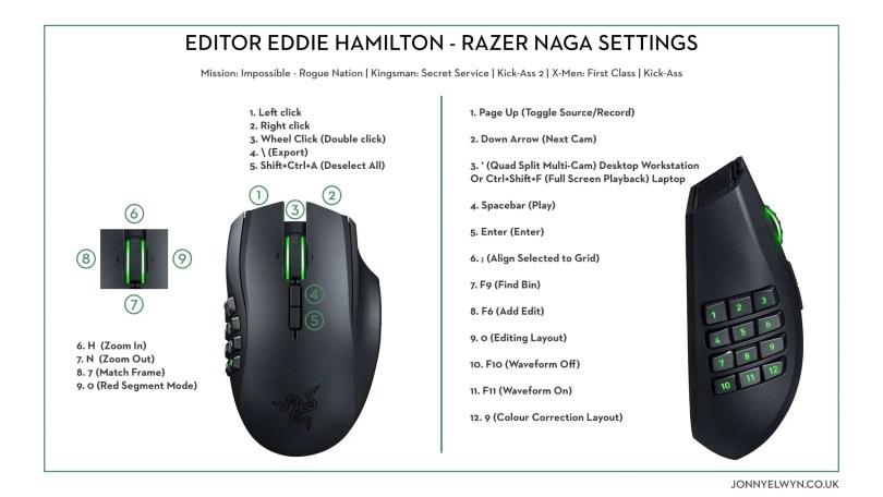 Eddie Hamilton Editor Razer Naga Settings