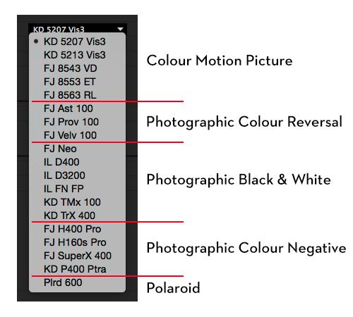 Filmconvert colour grading plugin review 2017