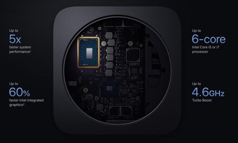 Using the 2018 Mac Mini for video editing