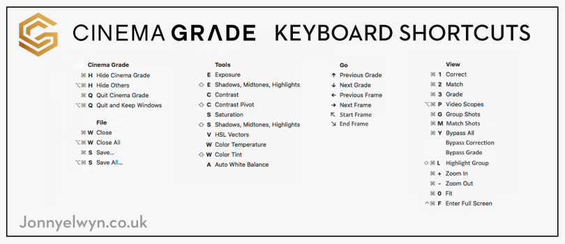 Cinema Grade Keyboard Shortcut Cheat Sheet
