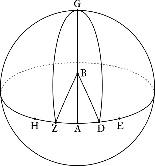 Almagest Book II: Angle Between Ecliptic And Altitude Circle