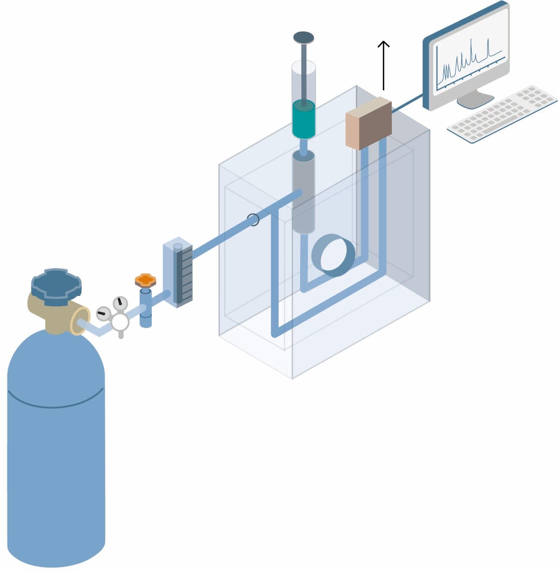 Free Photo Gas Chromatography Equipment