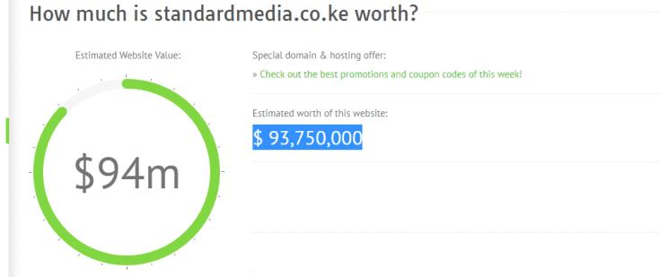 Kenyans news website