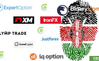 Forex in Kenya - Start Trading