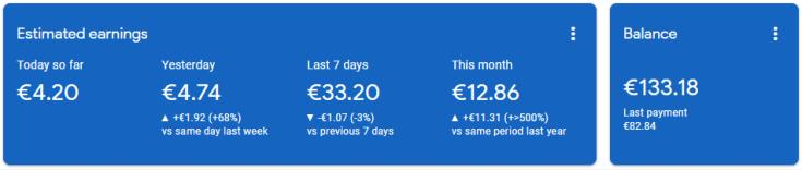 Adsense Pay per click online jobs