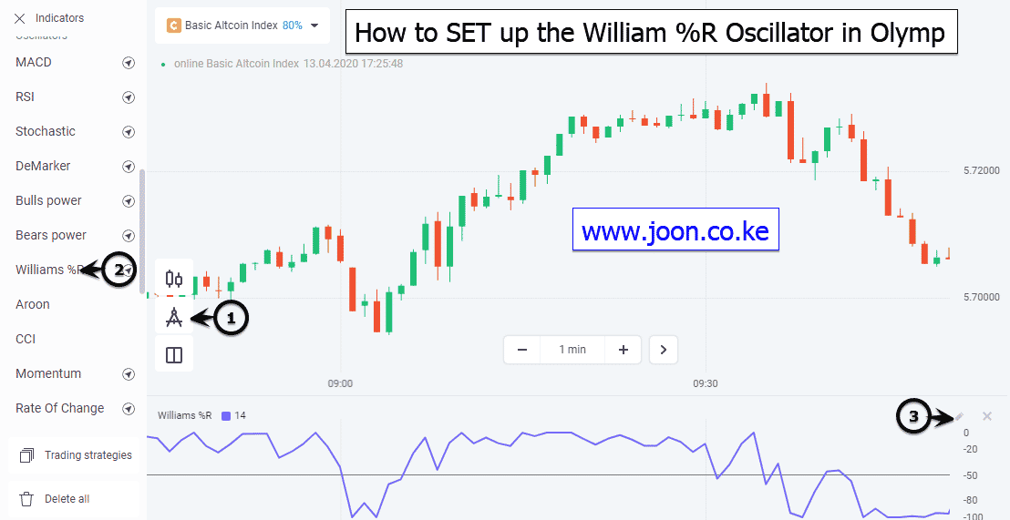 Joon Online - How to set up William %R on Olymp Trade