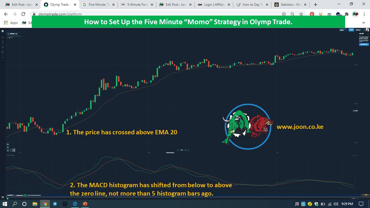 Prekybos strategija turbo opcionams