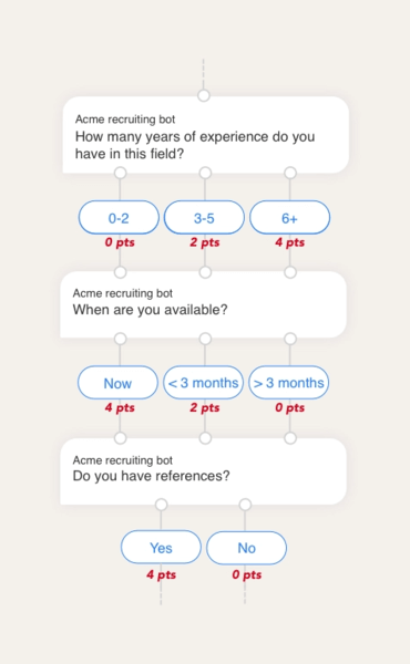 Make your recruitment chatbot score your applicants at scale