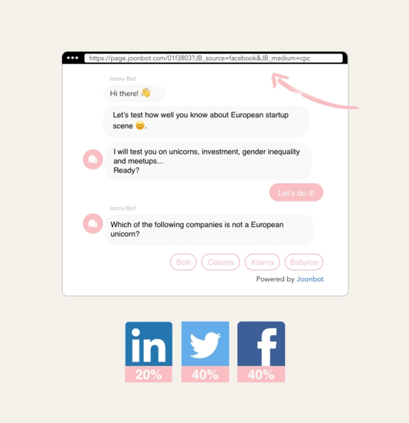Use hidden fields like utm parameters to know from where users talked to your bots and more.