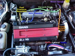 Vacuum diagram required for B234E please  The Saab Link