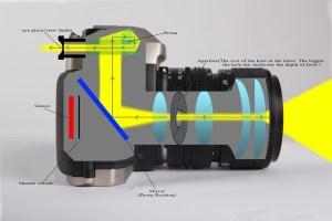 Unit 10 Camera Diagram – jordanclark97