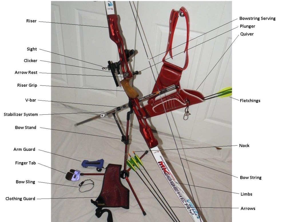 Anatomy of an Olympic Recurve Bow