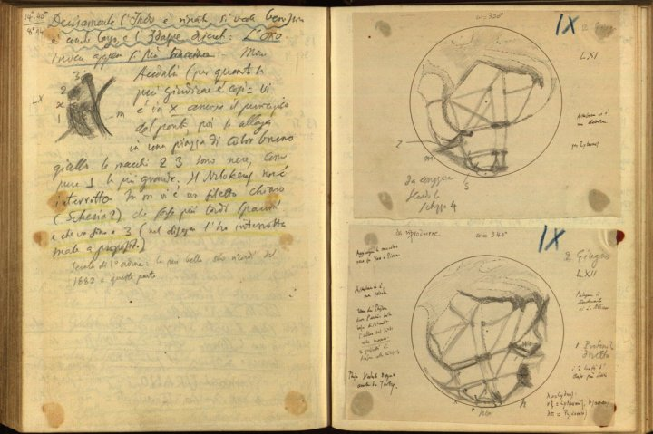 Cuaderno de dibujo y observación del astrónomo italiano Giovanni Schiaparelli donde representó y describió los famosos canales de Marte. (Imagen tomada de http://fall10astronomy.providence.wikispaces.net/)