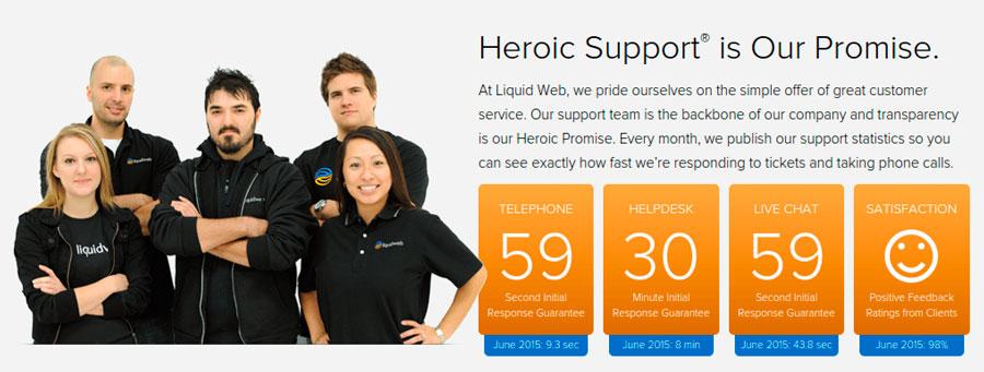 soporte de hosting
