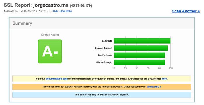 calificar certificado ssl pagina web