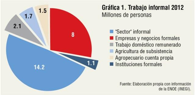 informales3