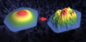 Flutuações quânticas auxiliam cientistas na investigação da matéria
