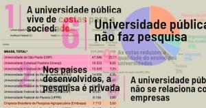 10 mitos sobre a universidade pública no Brasil