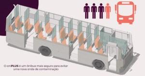 Empresa júnior da USP vence desafio nacional com ônibus contra covid-19