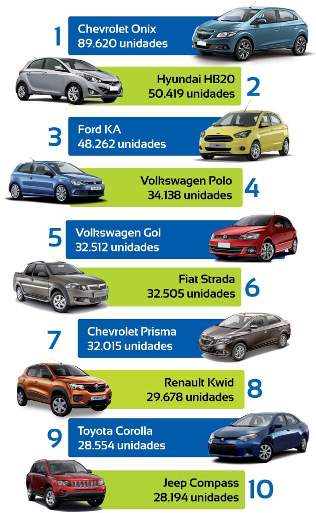 carros-top-compras