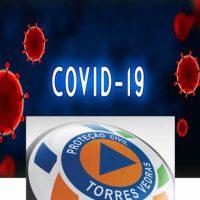 Covid-19 | 4 novos casos ativos no Concelho de Torres Vedras nas últimas 24h