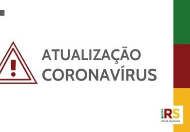 Cinco novos casos de coronavírus são confirmados no Estado