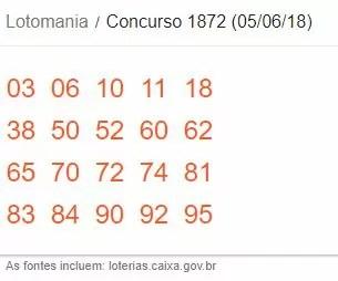 Resultado da Lotomania 1872