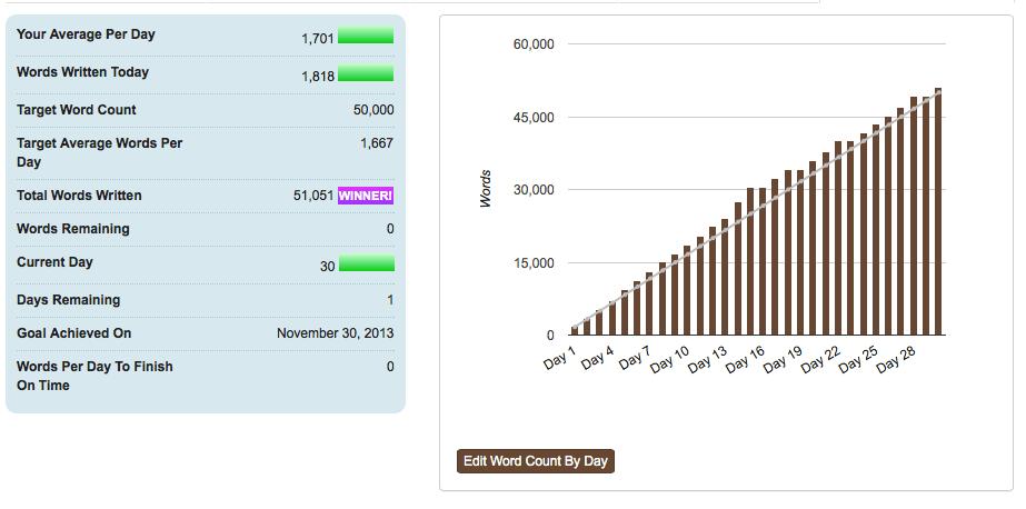 nano2013_stats