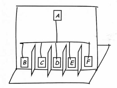Cloisonnement - Équipe en silo