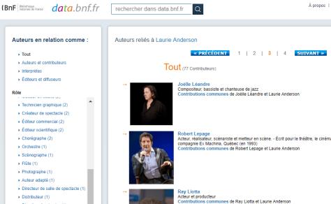 Auteurs liées à Laurie Anderson dans data.bnf.fr, les données ouvertes et liées des collections de la Bibliothèque nationale de France.
