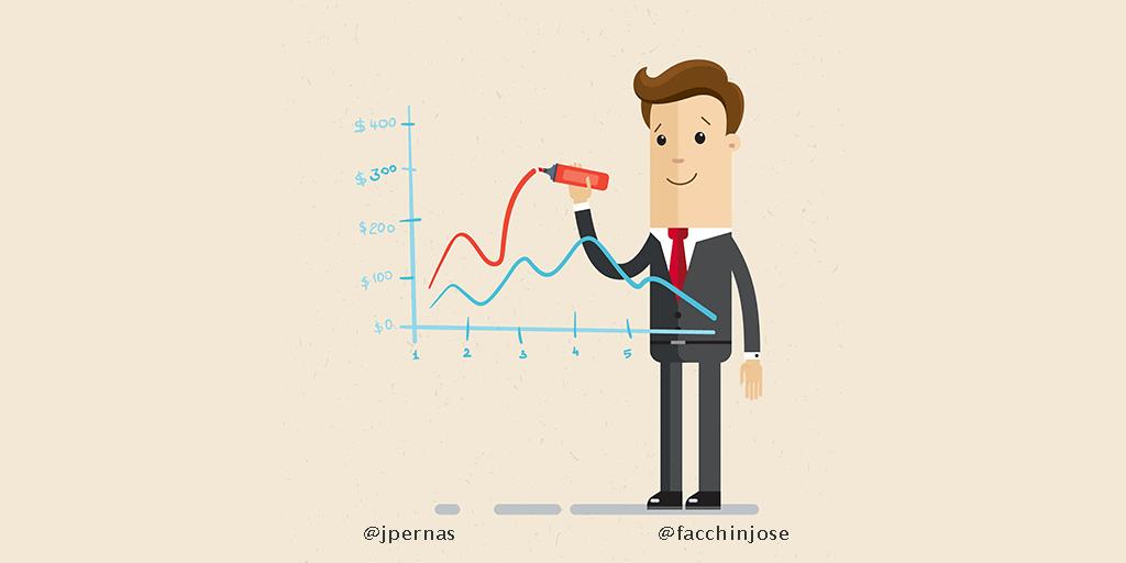 ¿Qué es Google Trends y para qué sirve?