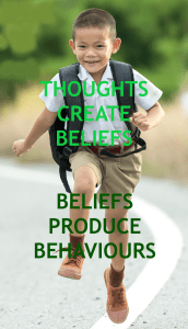Thoughts-Beliefs-Behaviours-1
