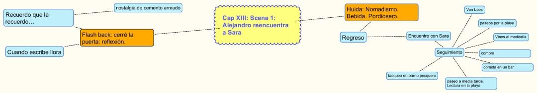 cap XIII scene 1 Alejandro reencuentra a Sara-001 (1)