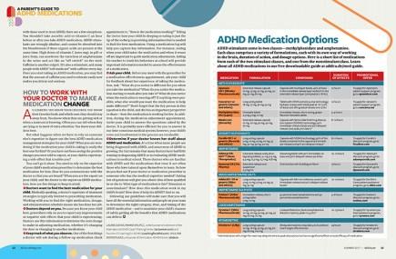 47-53_medication_spread_lr