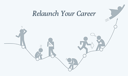 7 stages of career change roadmap