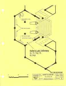 Keller's lab