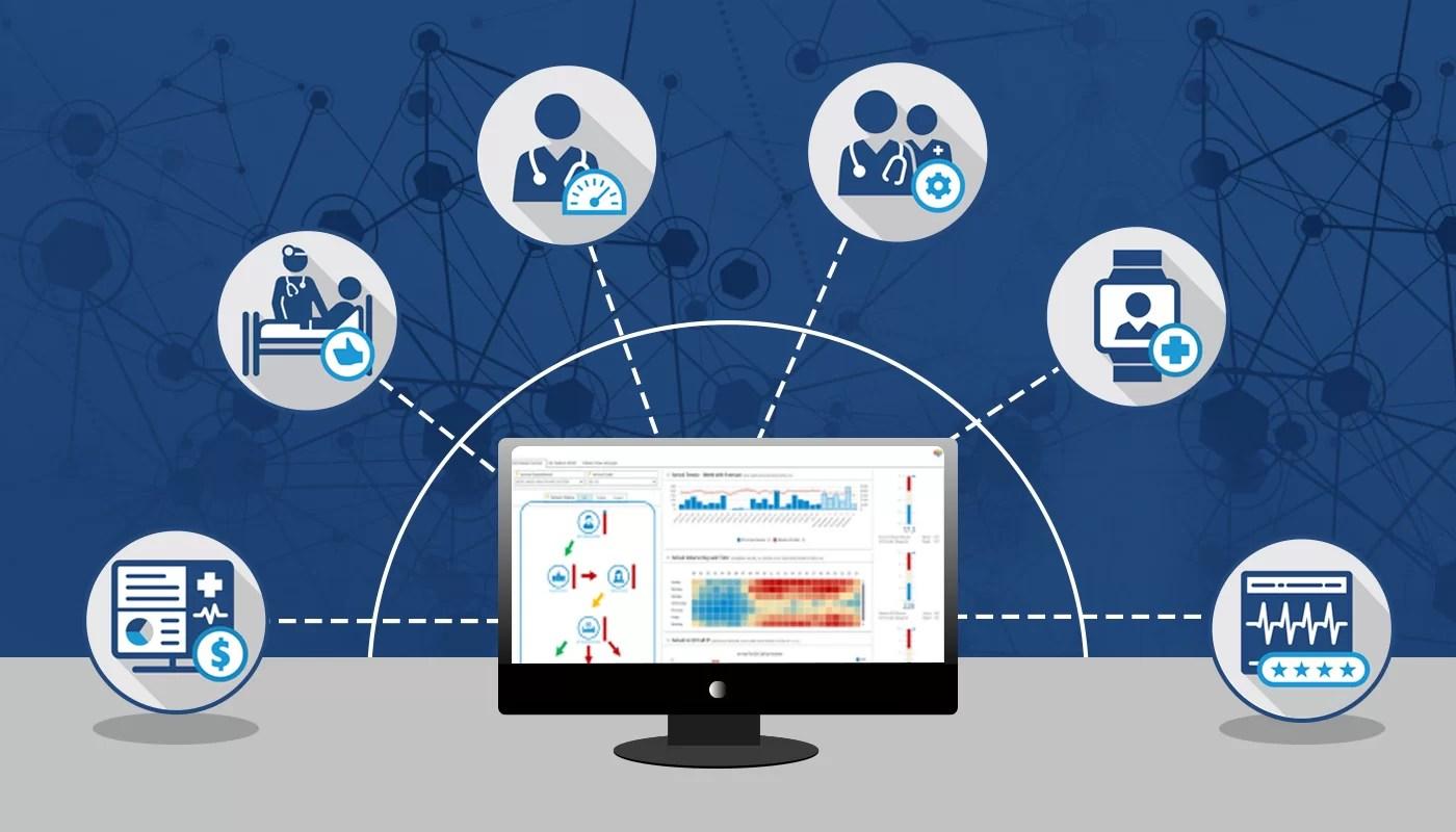 Online Brand Profiling for Beginners