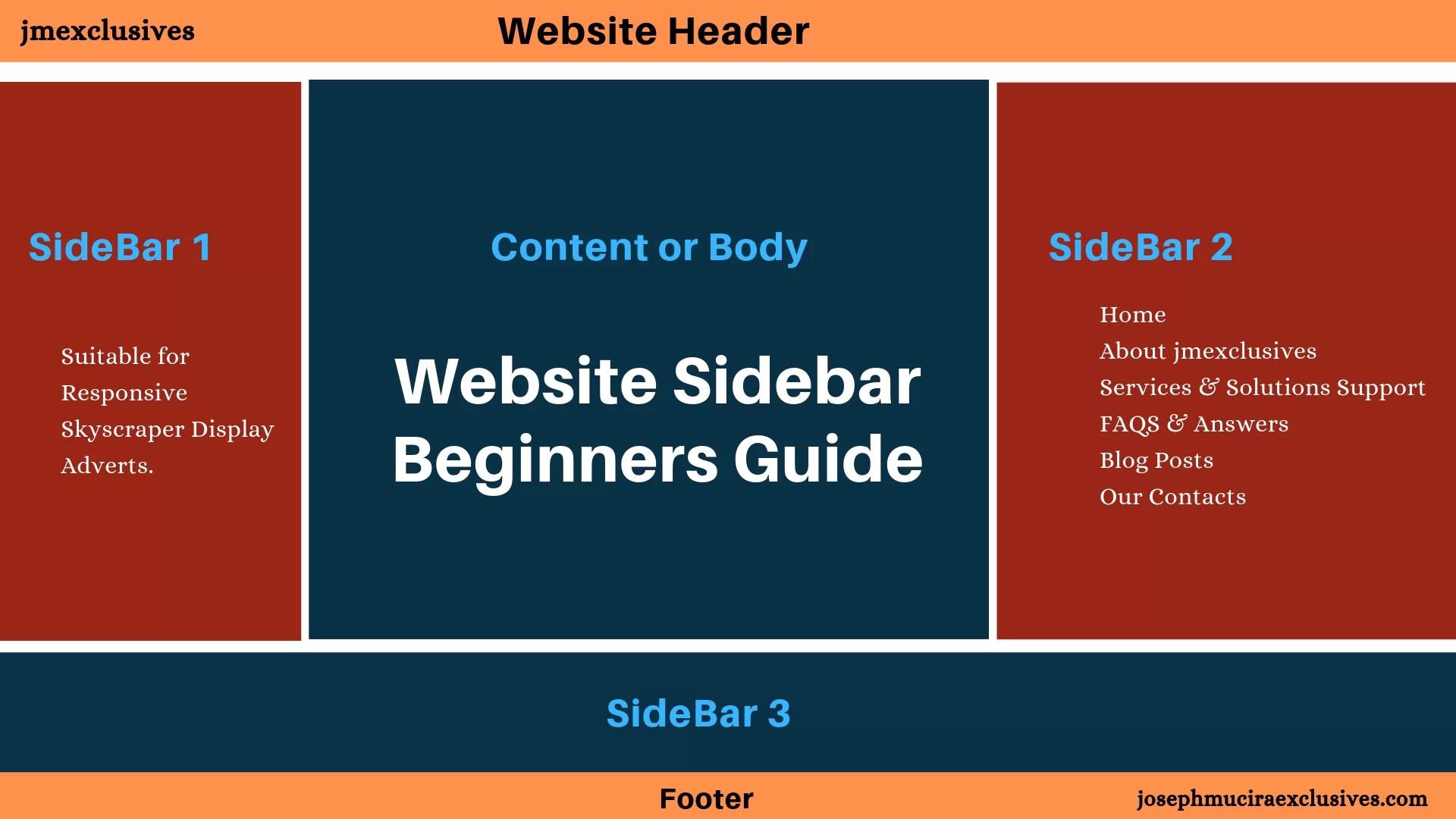 Sidebar Widget Margin Customization