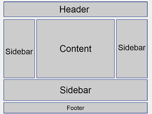 WordPress Sidebar Margin