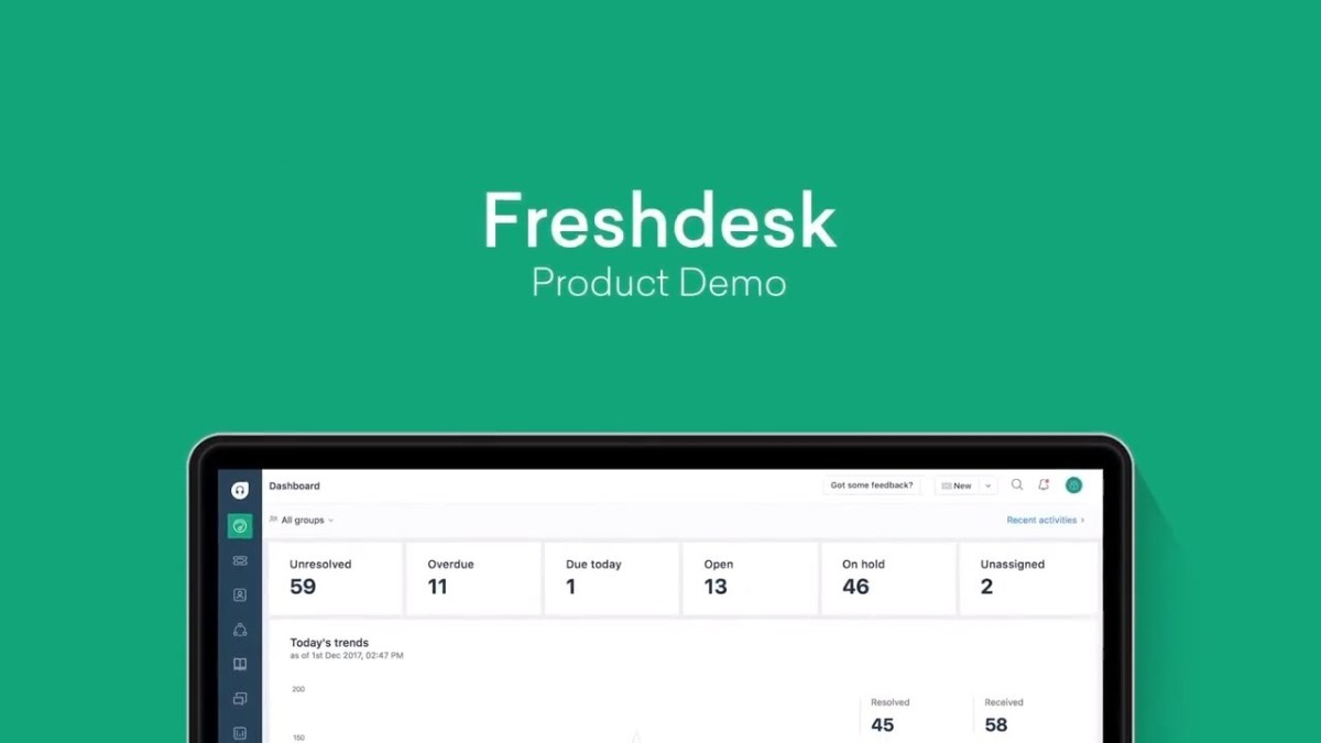 Benefits of using Freshdesk